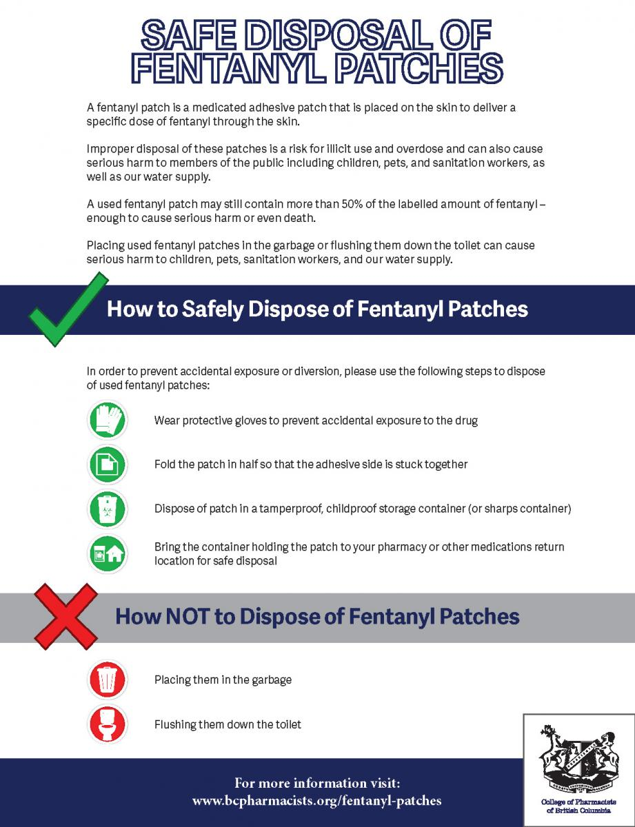 Safe Disposal of Fentanyl Patches | College of Pharmacists